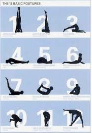 atelier hatha yoga 8 Avril 2017